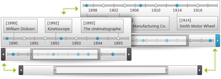 Timeline - sample historical timeline