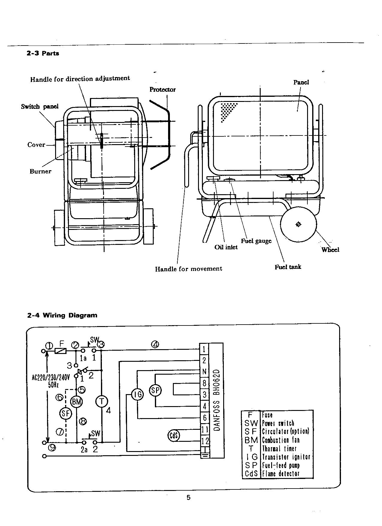 Nest Radiant Heat Wiring Diagram Auto Electrical Of A System