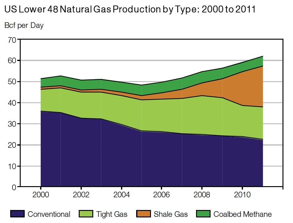 EU Hopes for u0027Normalu0027 Russian Gas Supplies via Ukraine Beyond - jack of all trades resume