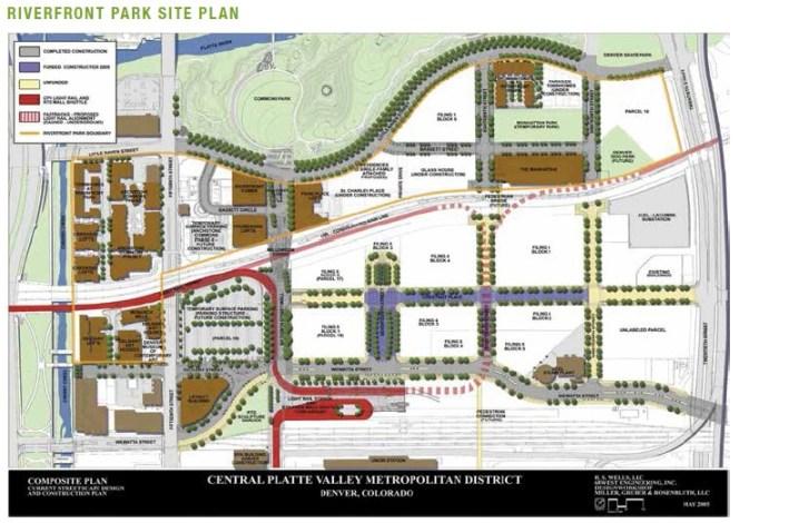 Riverfront Park Site Plan