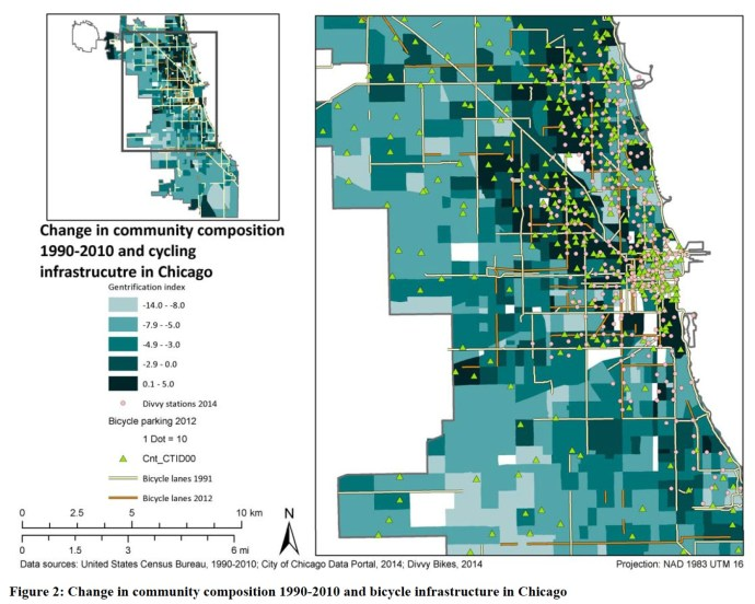 Figure 2: Change in community composition 1990-2010 and bicycle infrastructure in Chicago