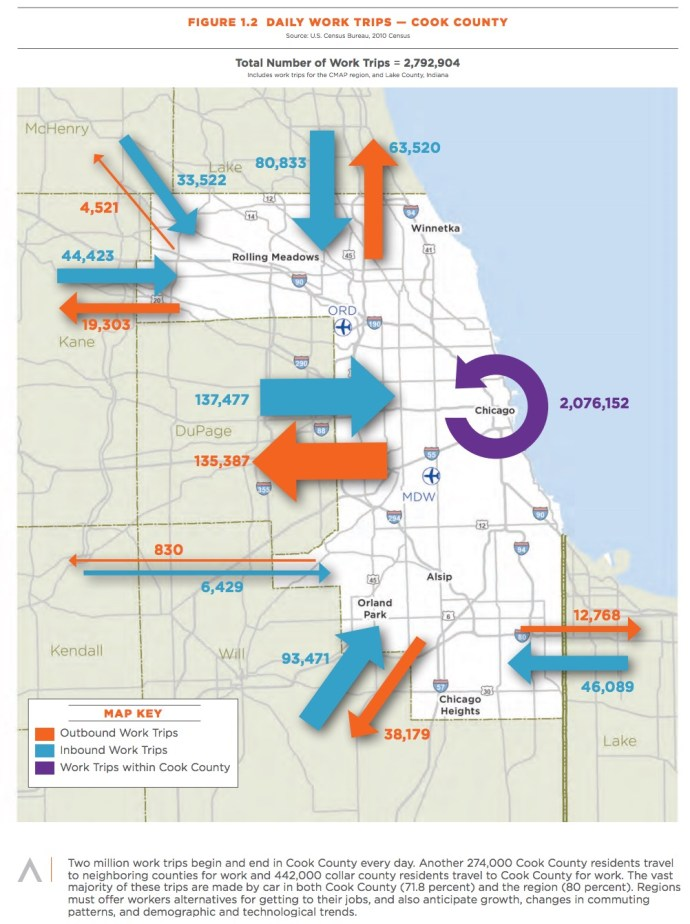 FIGURE 1.2 DAILY WORK TRIPS — COOK COUNTY