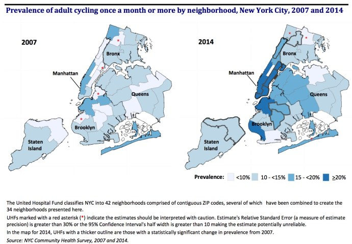 Prevalence of adult cycling once a month or more by neighborhood, New York City, 2007 and 2014