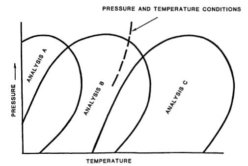 horizontal laminar flow diagram