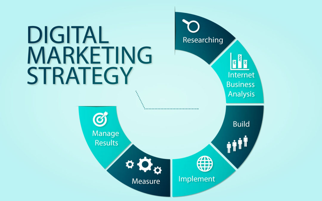 Digital Marketing Strategy and How to create a Digital Marketing