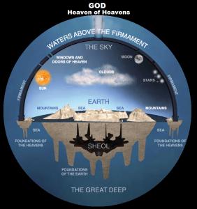 ancient-hebrew-earth