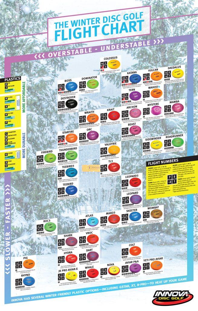 Winter Disc Golf Guide - Innova Disc Golf