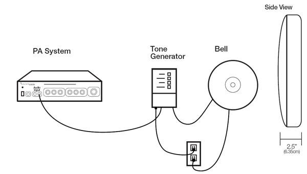 audio generator of bells ringing