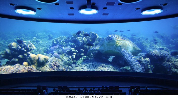 Main theater, Orbi Osaka. Images delivered by Videro software on Apple computers and Panasonic laser projectors.