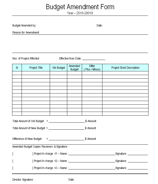 Request Letter Format For Project – Purchase Order Letter Format