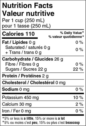 Information within the Nutrition Facts Table - Food - Canadian Food