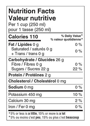 Mandatory Information - Information within the Nutrition Facts Table