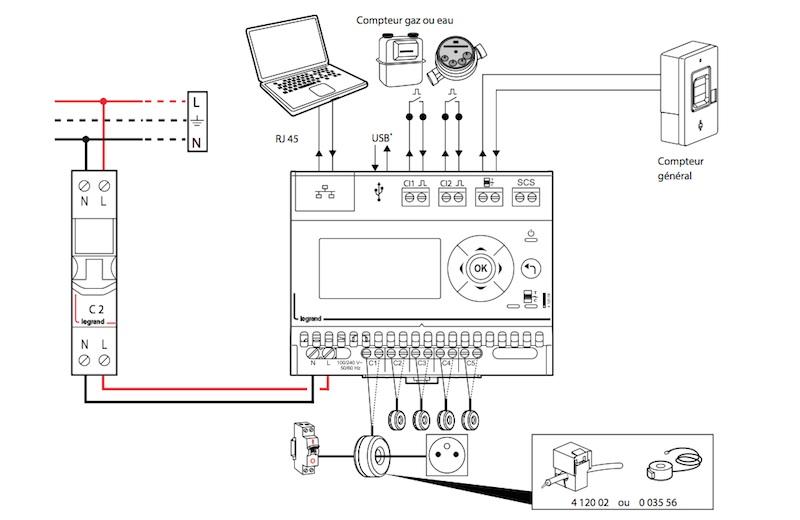 c5 schema cablage