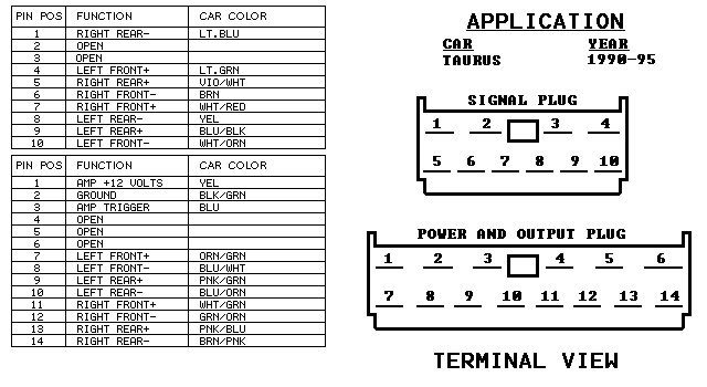 96 Ford Aspire Wiring Diagram Electrical Circuit Electrical Wiring