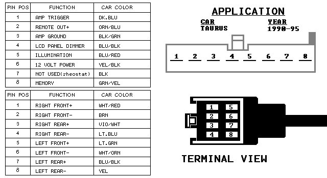 93 Ford Taurus Fuse Diagram Wiring Diagram