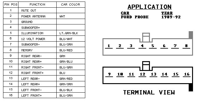 1997 Ford Probe Wiring Diagram Schematic Wiring Schematic Diagram