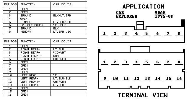 Ford Explorer Radio Wiring Wiring Diagram