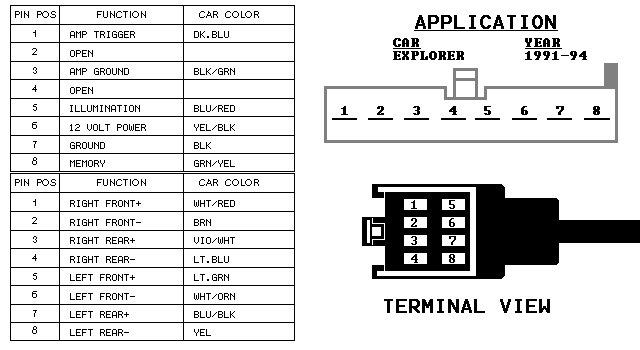 1999 Ford Explorer Radio Wiring Diagram Wiring Schematic Diagram
