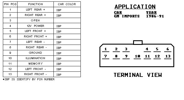 2008 Gmc Savana Radio Wiring circuit diagram template