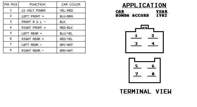 2003 Civic Wiring Diagram Wiring Diagram