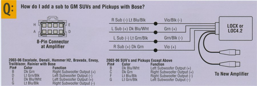 2005 Cadillac Sts Bose Amp Wire Diagram - Wwwcaseistore \u2022