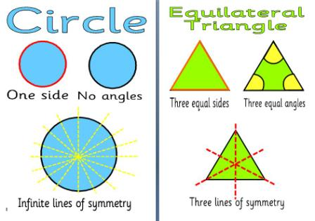 FREE Maths Teaching Resources, Shape, Space and Measures