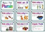 Spelling Rules Plural Nouns