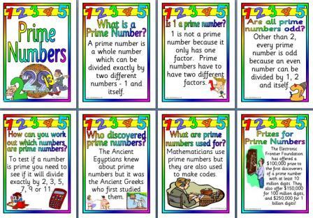 FREE KS2 and KS3 Maths Teaching Resources, Prime Numbers Display - prime number chart