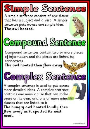 Copy Of Sentence Types - Lessons - Tes Teach