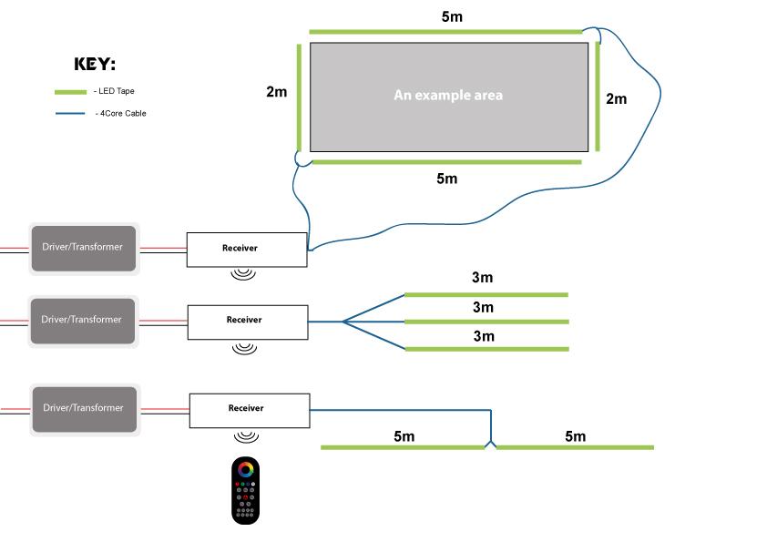 led strips rgb wiring diagram