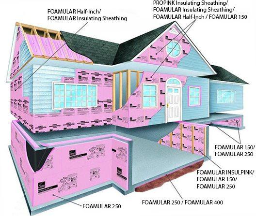 rigid insulation board f type house diagram