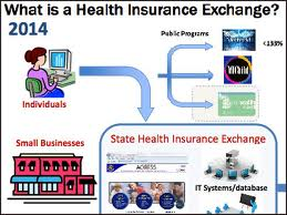 Employers Look Hard At Health Insurance Exchanges for 2014