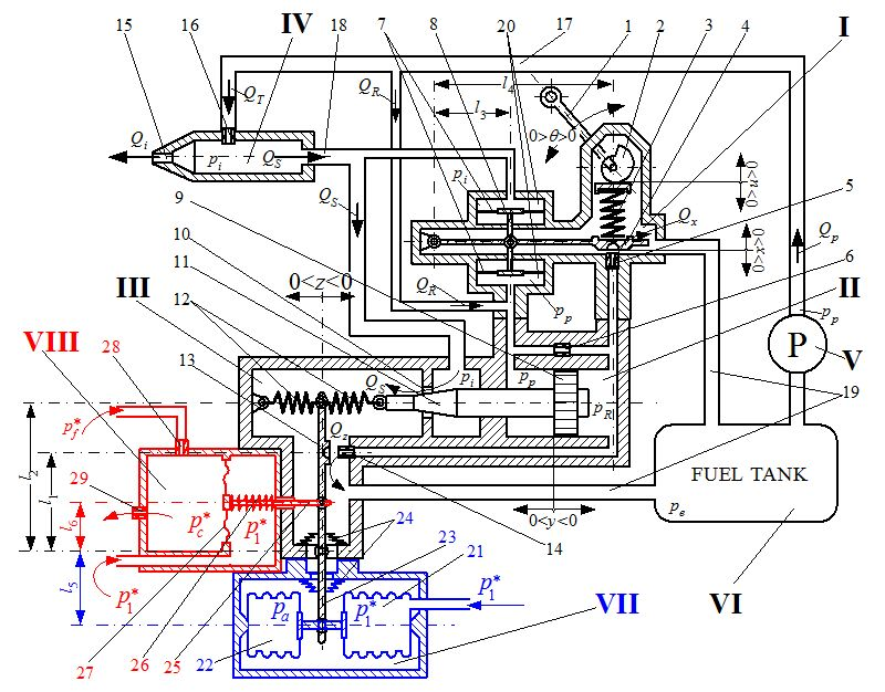 Aircraft Gas-Turbine Engine\u0027s Control Based on the Fuel Injection