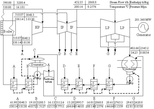 1 mw solar power plant block diagram