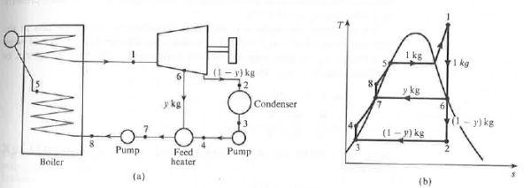 Solar Aided Power Generation Generating \u201cGreen\u201d Power from
