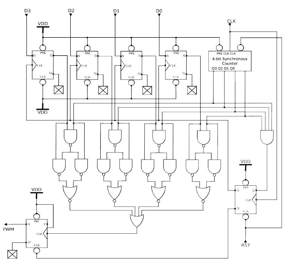 pulse frequency modulator