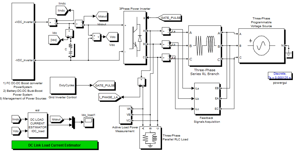 block diagram of a high level modulation