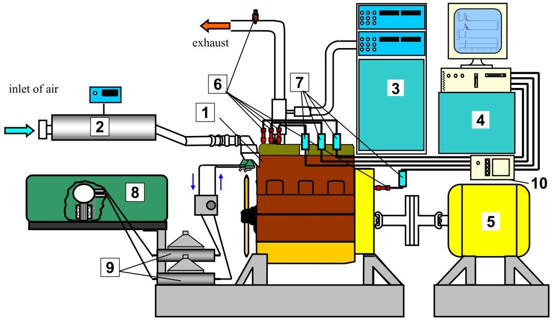 Lpg Engine Diagram Wiring Diagram