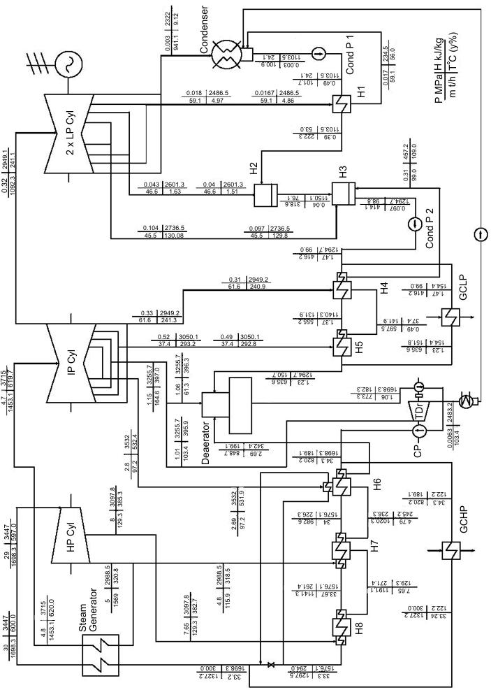 mini hydro power plant layout