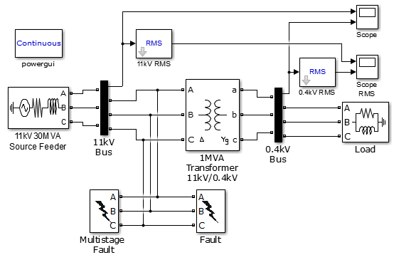 basic of relay coordination