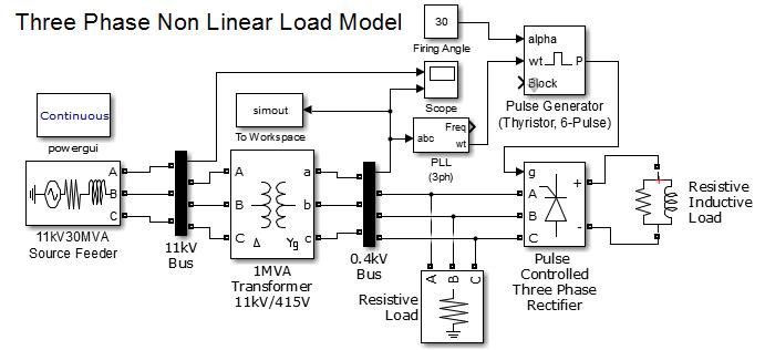 load block diagram in matlab