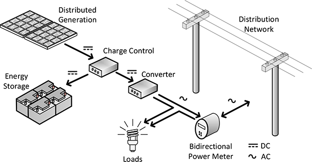 electronics for power and energy management intechopen