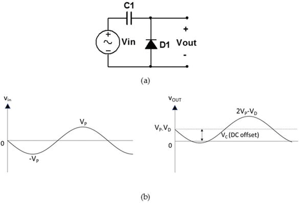 figure 1 envelope detector circuit