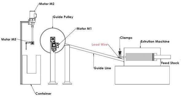 ladder diagram has a simplify programming