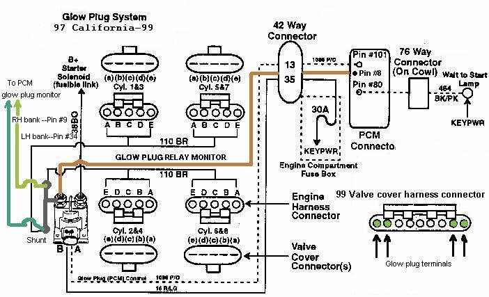 2001 F250 7 3 Wireing Diagram Ef Wiring Diagram
