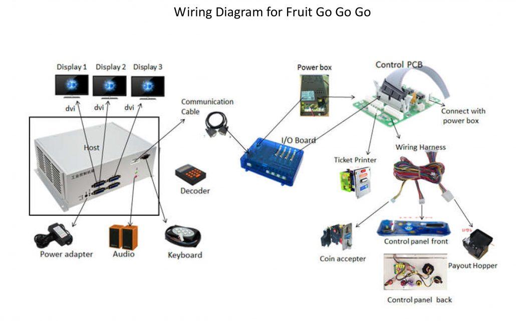 Arcade Control Panel Wiring Diagram Wiring Diagram Libraries