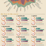 Characteristics of the World's Workforce [Info-Graphic]