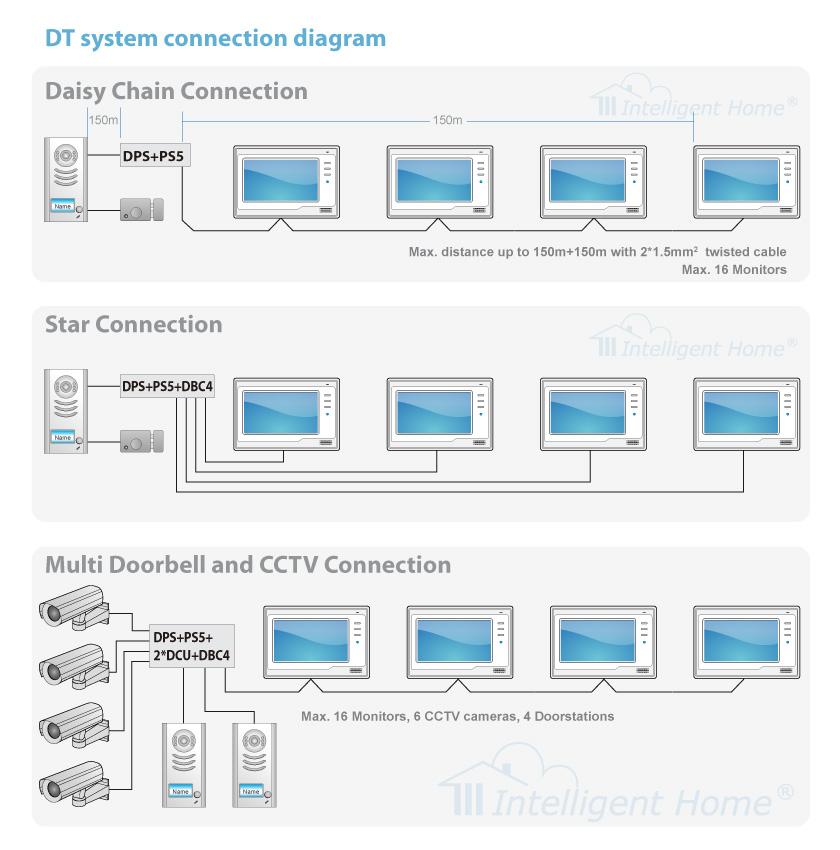 samsung surveillance camera wiring diagram wiring diagram color code