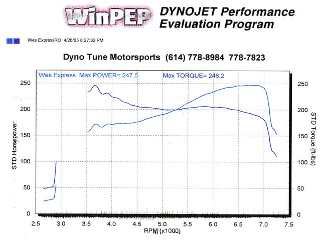 INTENSE Racing INTENSE™ Reprogrammed 3800 Powertrain Control Module