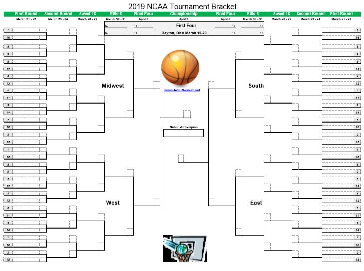 Get your 2019 Printable March Madness Bracket for Men\u0027s NCAA